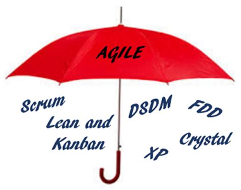 Whats The Big Deal About Agile Research? GreenBook